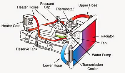 radiator repair service phoenix az